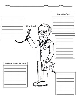 28th President - Woodrow Wilson Graphic Organizer