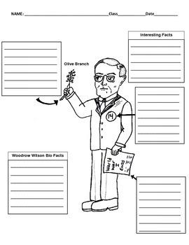 28th President - Woodrow Wilson Graphic Organizer
