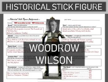 Woodrow Wilson Historical Stick Figure (Mini-biography)