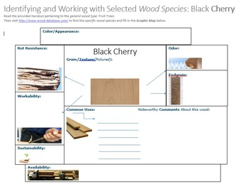Woods or Woodshop Substitute Activity: Fruit Woods Graphic Maps