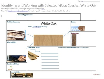 Woods or Woodshop Substitute Activity: Oak Graphic Maps