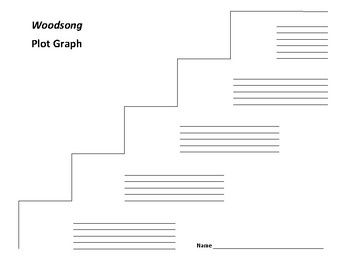 Woodsong Plot Graph - Gary Paulsen