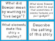 Woof Discussion Question Cards
