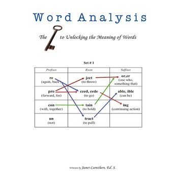 Word Analysis:  The Key to Unlocking the Meaning of Words