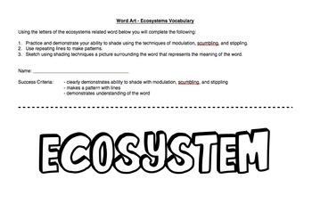 Word Art - Science Ecosystems Vocabulary