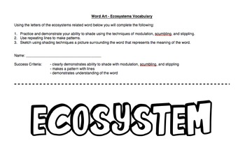 Word Art - Science Ecosystems Vocabulary