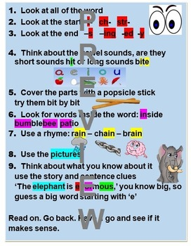 Word Attack Strategies for Guided Home Independent Reading - Decoding Tips