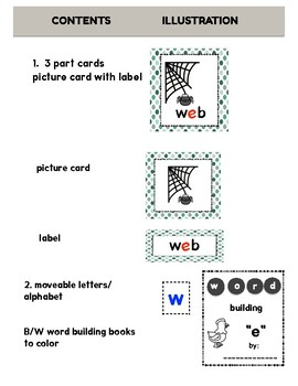 Word Building Short e Word Family : 3 Part Cards with Books to Color