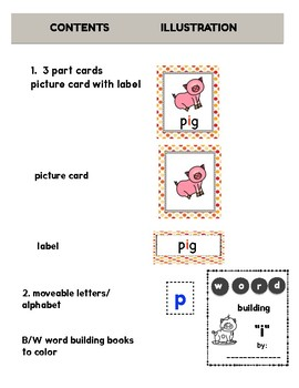 "Word Building Short ""i"" Word Family : 3 PART CARDS with Books to Color"