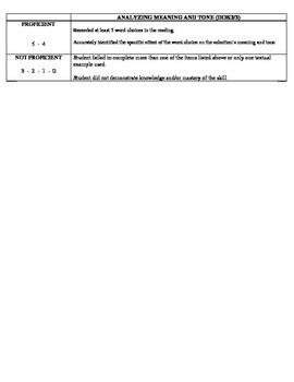 Word Choice Analysis CCSS RL.9-10.4