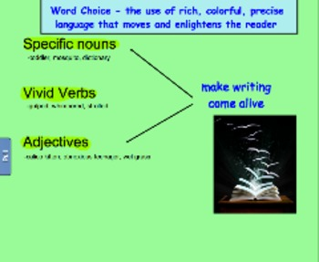 Word Choice - Making Writing More Descriptive