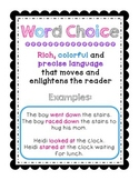 Word Choice-Precise Language ELA Anchor Poster