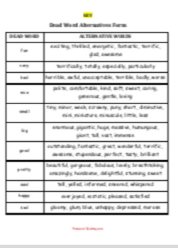 Word Choice: Handout & Activity, Year Long Resource