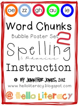 Word Chunks Poster Set 2 for Spelling & Phonics Instruction