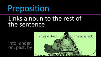 Word Crimes Lesson