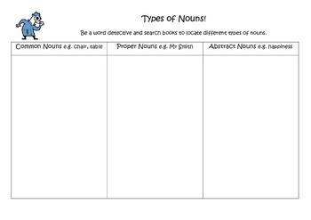 Word Detective: Types of Nouns