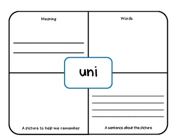 Word Detectives! A Collection of Common Prefixes with Graphic Organizer