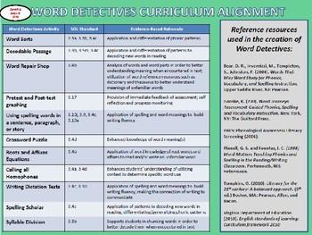 Word Detectives Word Study Program (Grades 2-4)