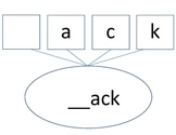 Word Families - 4 Letters