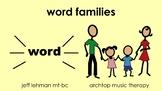 CVC Words Songs & Videos - Word Families BUNDLE