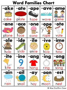 Word Families Charts