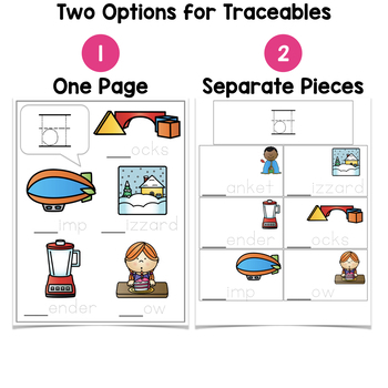 Phonics Posters and Charts | Sound Wall Cards | Alphabet