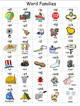Word Families Reading and Writing Resource Chart