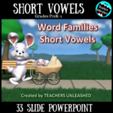 Word Families PowerPoint Lesson {Short Vowels}