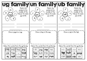 Word Families UG UN UB