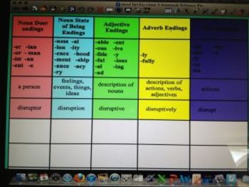 Word Families Vocabulary Congugation Sheet for SmartBoard