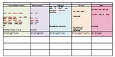Word Families Vocabulary Morphology Sheet