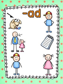 Word Family Anchor Charts and Poster - Short A Vowel Set
