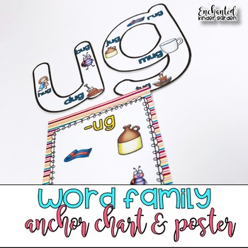 Word Family Anchor Charts and Poster - Short U Vowel Set