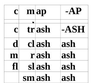 Word Family Chunks Set 1