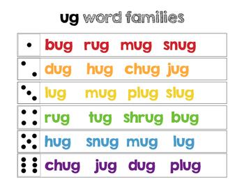 Word Family Dice Activity