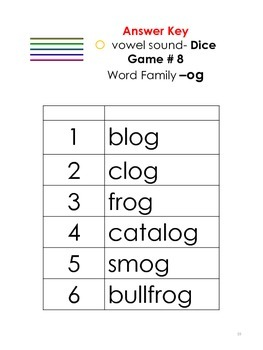 Word Family Dice Games: Short and Long O Sound and Spelling- 22 Games