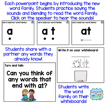 Word Family Interactive Powerpoints- Short A {Let's Read Powerpoints}