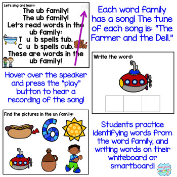 Word Family Interactive Powerpoints- Short U {Let's Read Powerpoints}