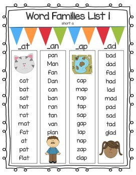 Word Family Lists *SAMPLE* by Mrs Nashaghs Nest | TpT