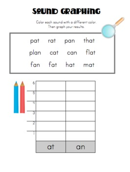 Word Family Packet (-at)