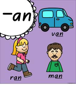 Word Family Posters - New Zealand Print (Rainbow)