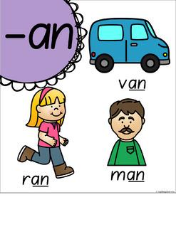 Word Family Posters - South Australian Print (Rainbow Pop)