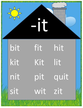Word Family Posters for Short Vowels