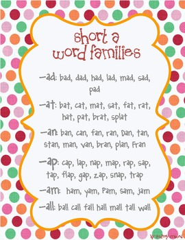 Word Family Posters - short vowels