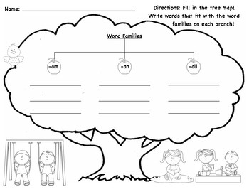 Word Family Tree Maps