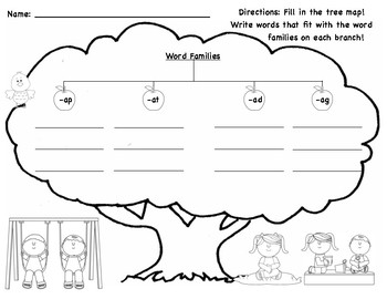 word family tree maps by lauren hendon teachers pay teachers