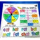 Word Search-CVC Word Family Game