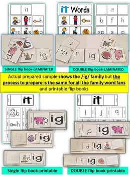 Word Family Word Work- Short I- IT Word Family Literacy Packet