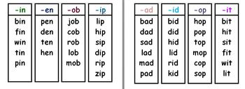 Word Family Words Flash Cards