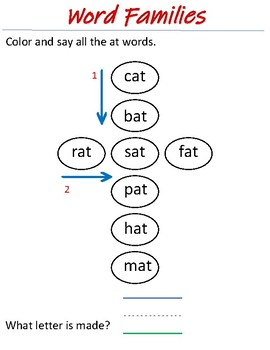 Word Family at, an, am, ad, ap
